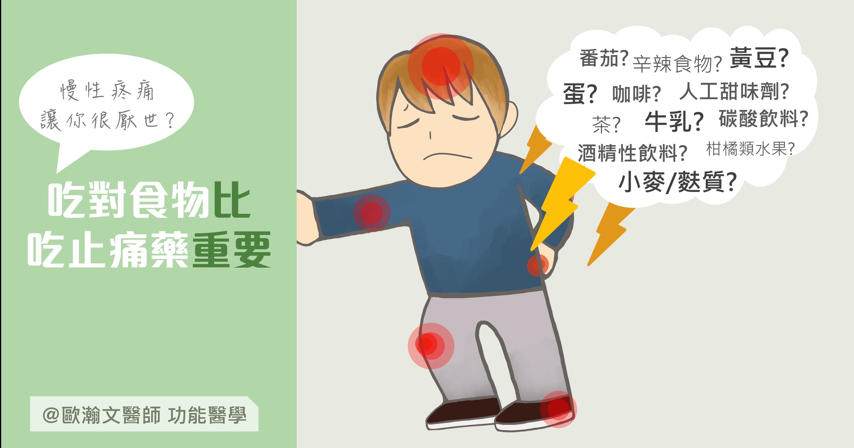 歐瀚文功能醫學 慢性疼痛