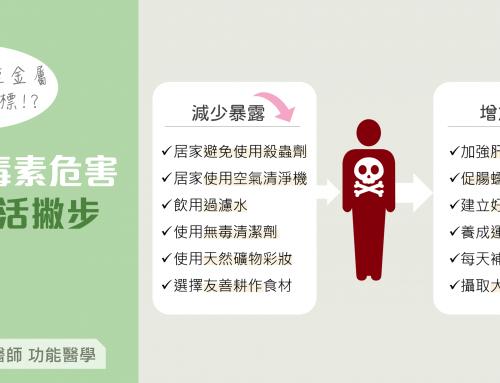 減少毒素危害的生活撇步