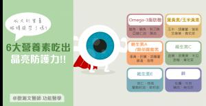 功能醫學 眼睛保健