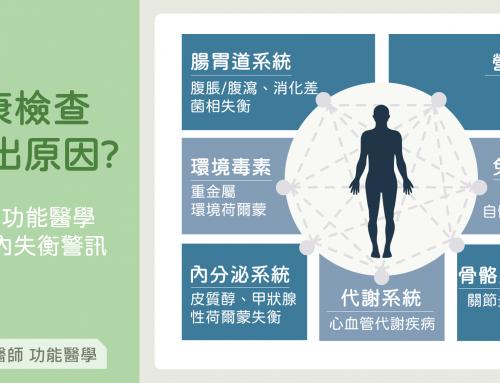 身體不適,健康檢查卻找不出原因?個人化功能醫學找出體內失衡警訊